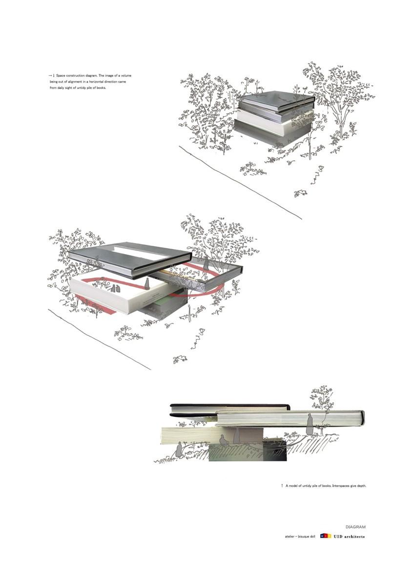 Atelier-Bisque Doll / UID Architects